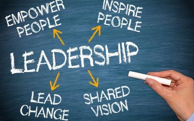 Effective Leadership is Smart