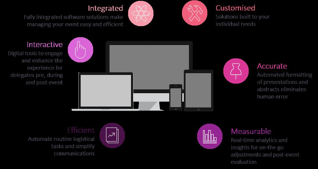 Technology | Arinex Pty Ltd